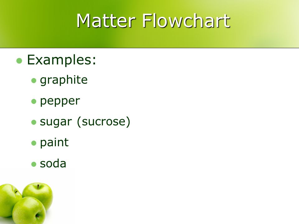 Matter Flowchart Examples: graphite pepper sugar (sucrose) paint soda
