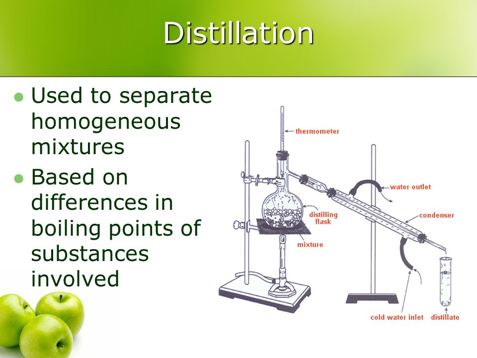 Distillation Used to separate homogeneous mixtures