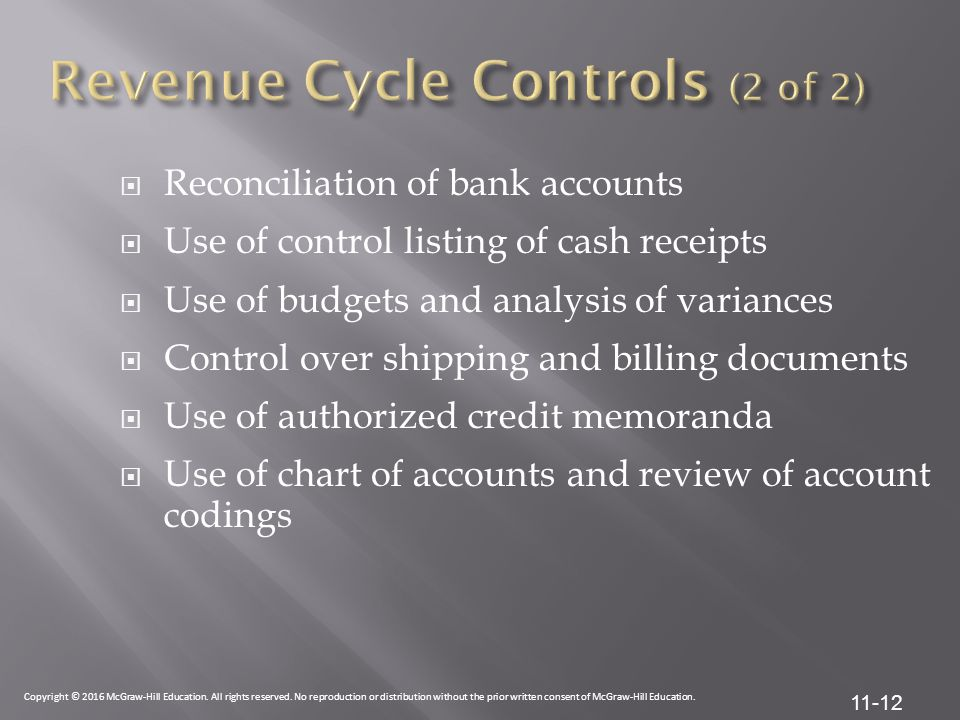 Revenue Cycle Controls (2 of 2)