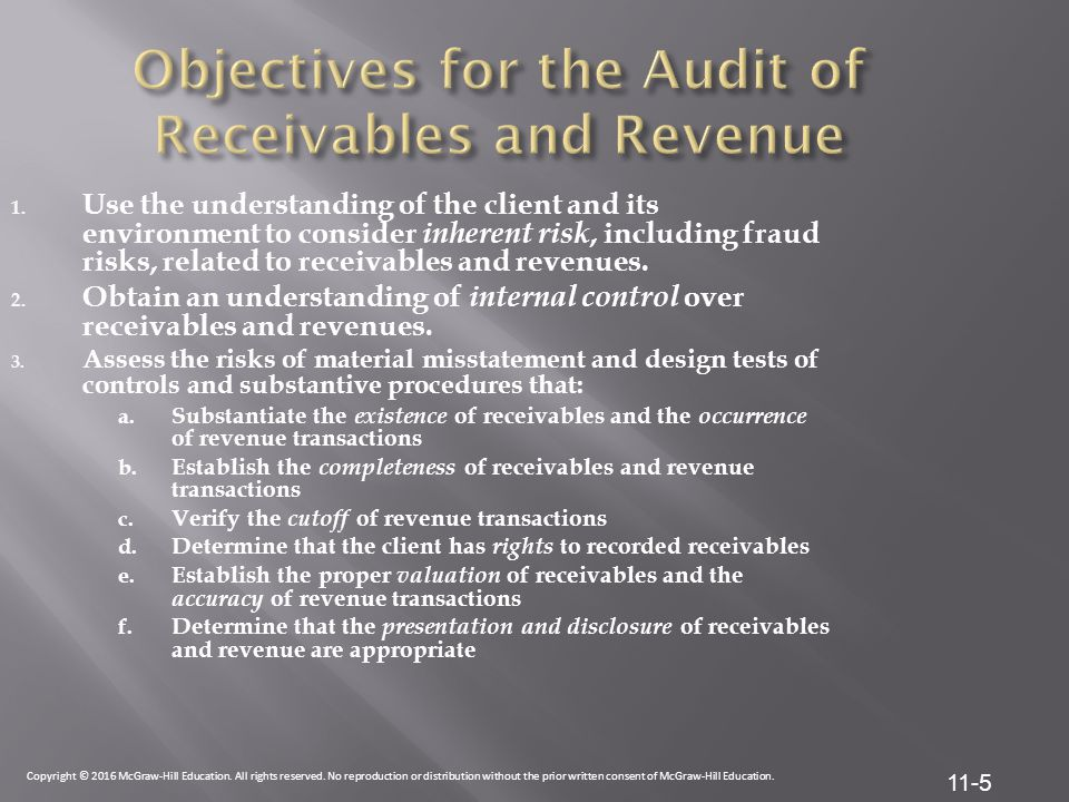 Objectives for the Audit of Receivables and Revenue