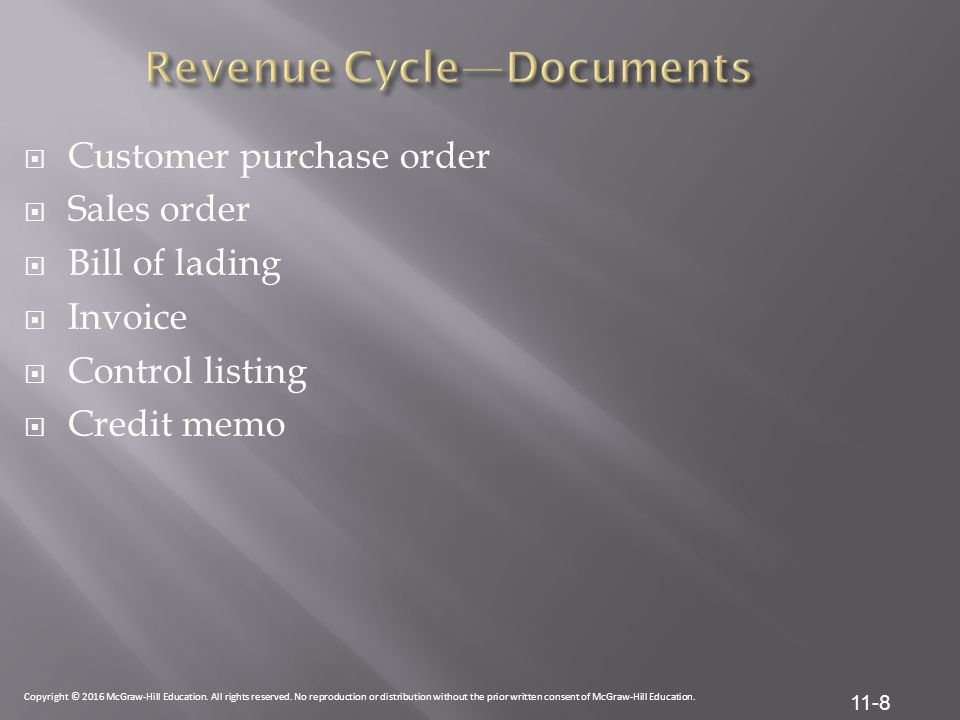 Revenue Cycle—Documents