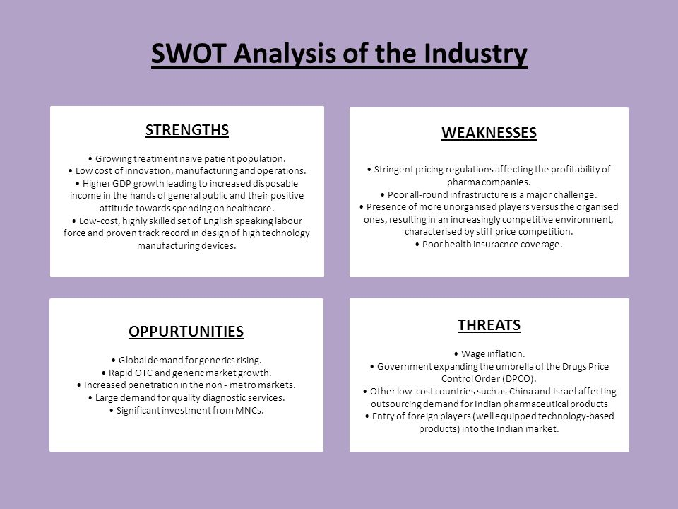 swot analysis of indian fashion industry Swot analysis swot is an acronym used to use a swot analysis when they realize they are in if hewlett-packard is to prosper within its own industry.