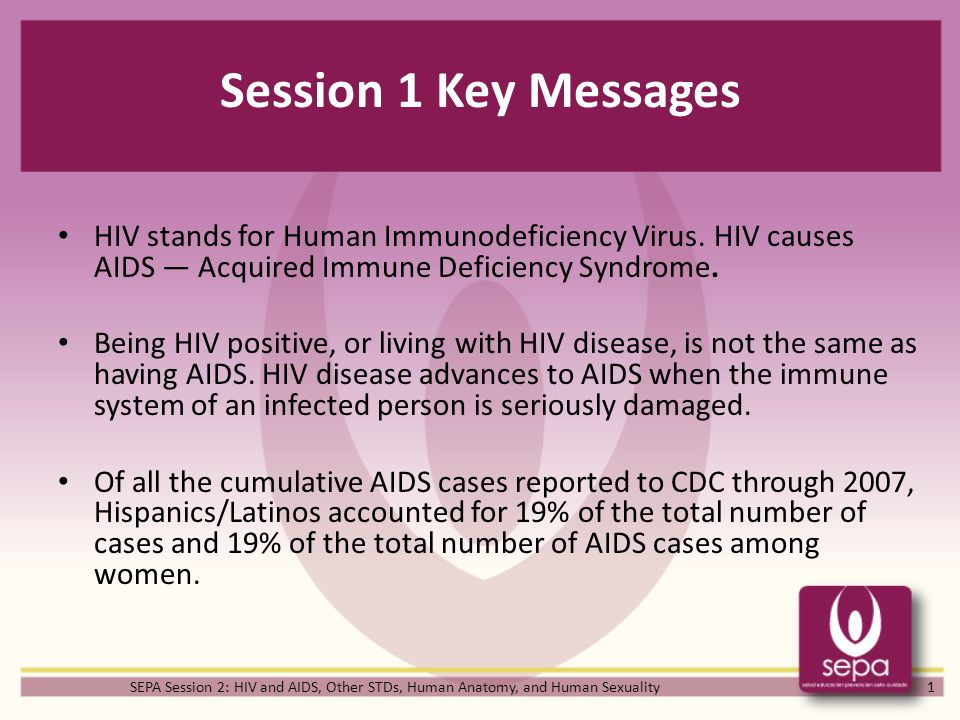 Session 1 Key Messages HIV stands for Human Immunodeficiency Virus ...