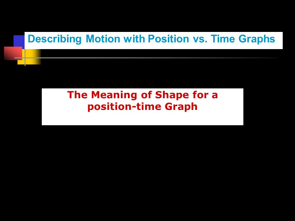 The Meaning of Shape for a position-time Graph