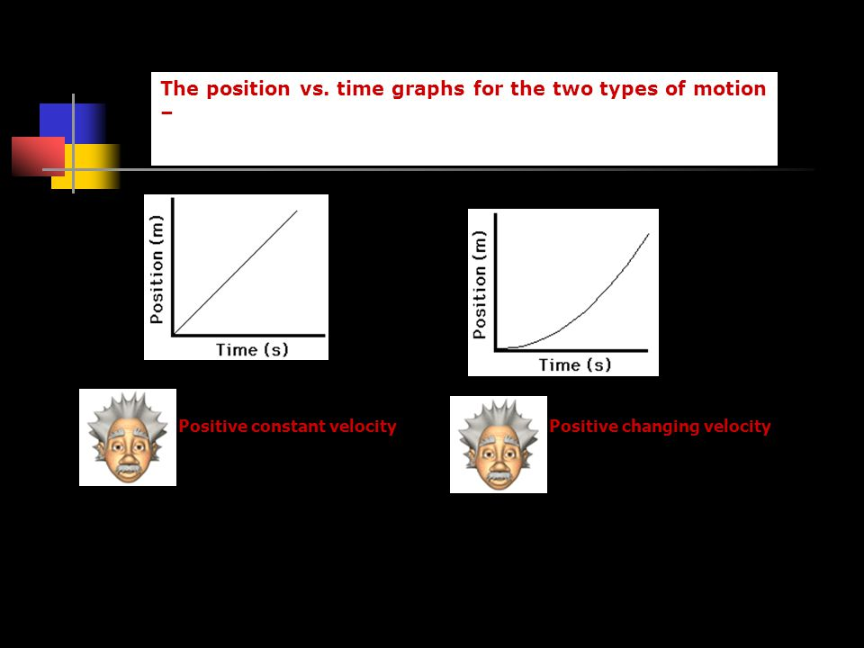 The position vs. time graphs for the two types of motion – constant velocity and changing velocity