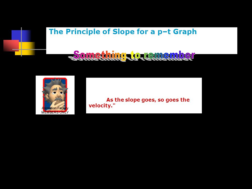 The Principle of Slope for a p–t Graph
