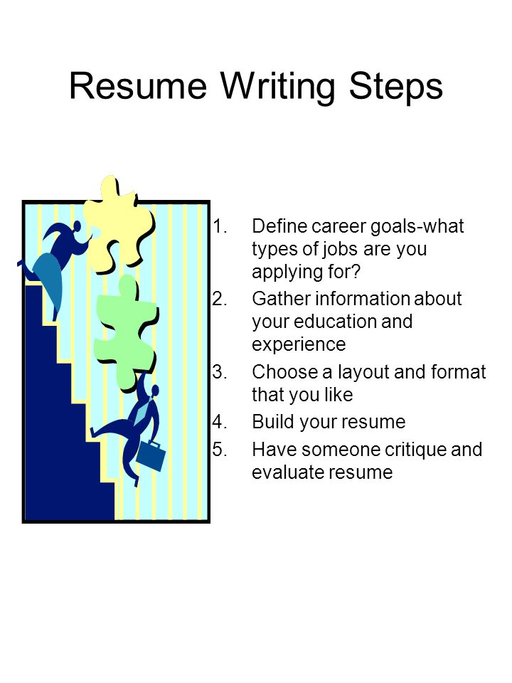essay career how to think about your career goal essay qs leap essay