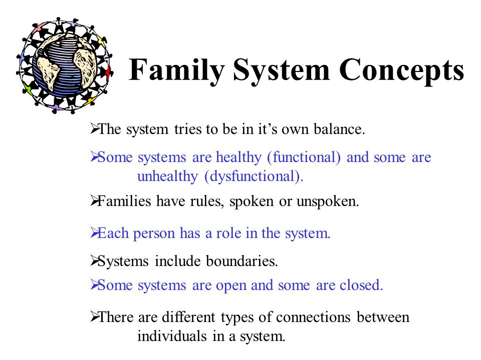the different concepts of families Family definition at dictionarycom, a free online dictionary with pronunciation,  synonyms and translation look it up now.