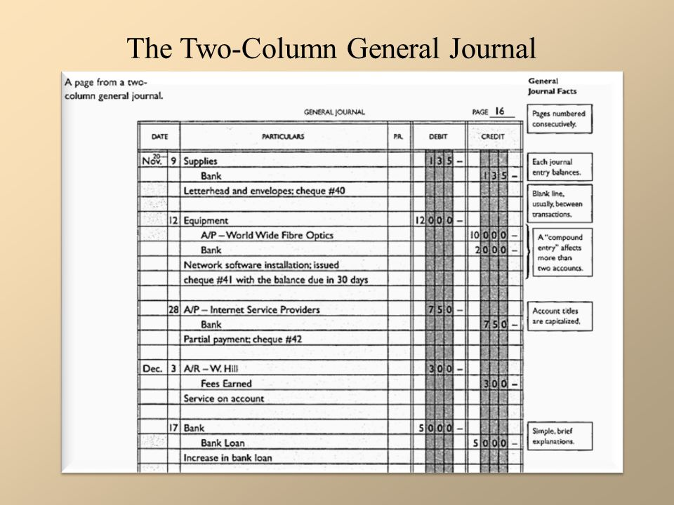 The Two-Column General Journal