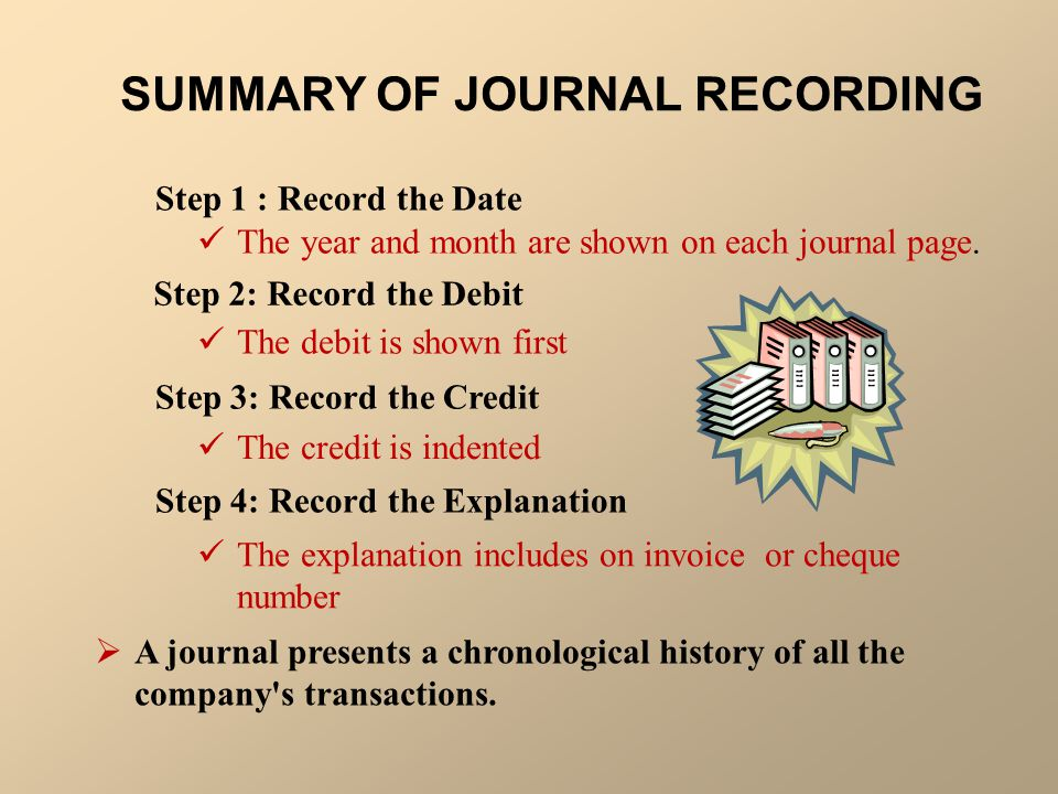 SUMMARY OF JOURNAL RECORDING