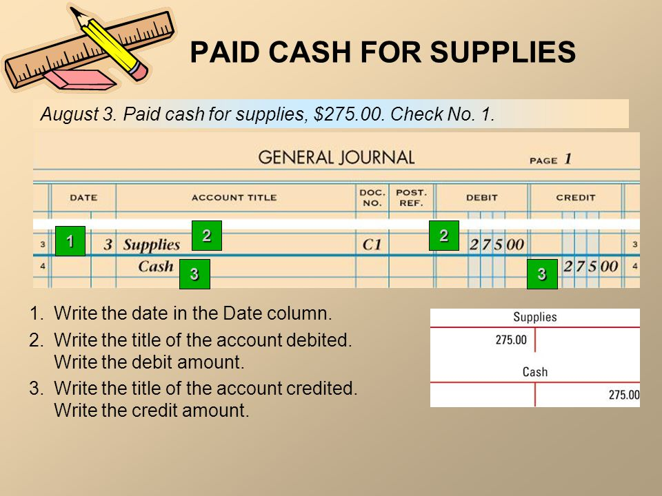 PAID CASH FOR SUPPLIES August 3. Paid cash for supplies, $ Check No Write the date in the Date column.