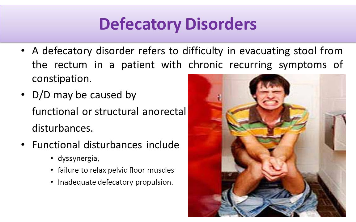 Management of benign ano rectal disorders acg clinical for Pelvic floor dyssynergia causes