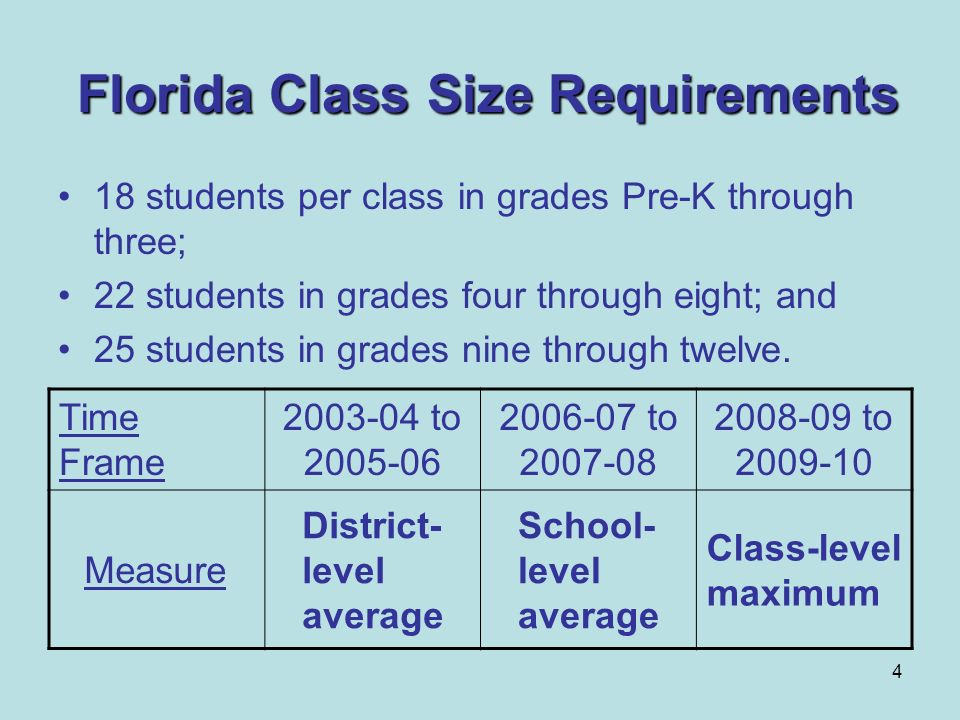 Florida Class Size Requirements