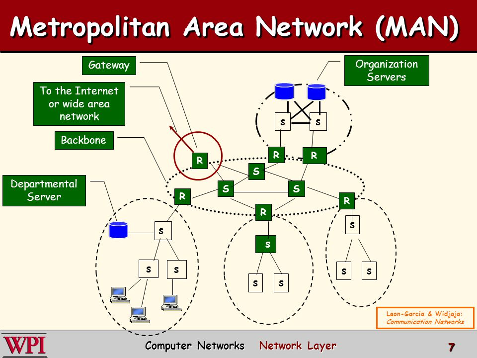 Network Layer Computer Networks. - ppt download Metropolitan Area Network
