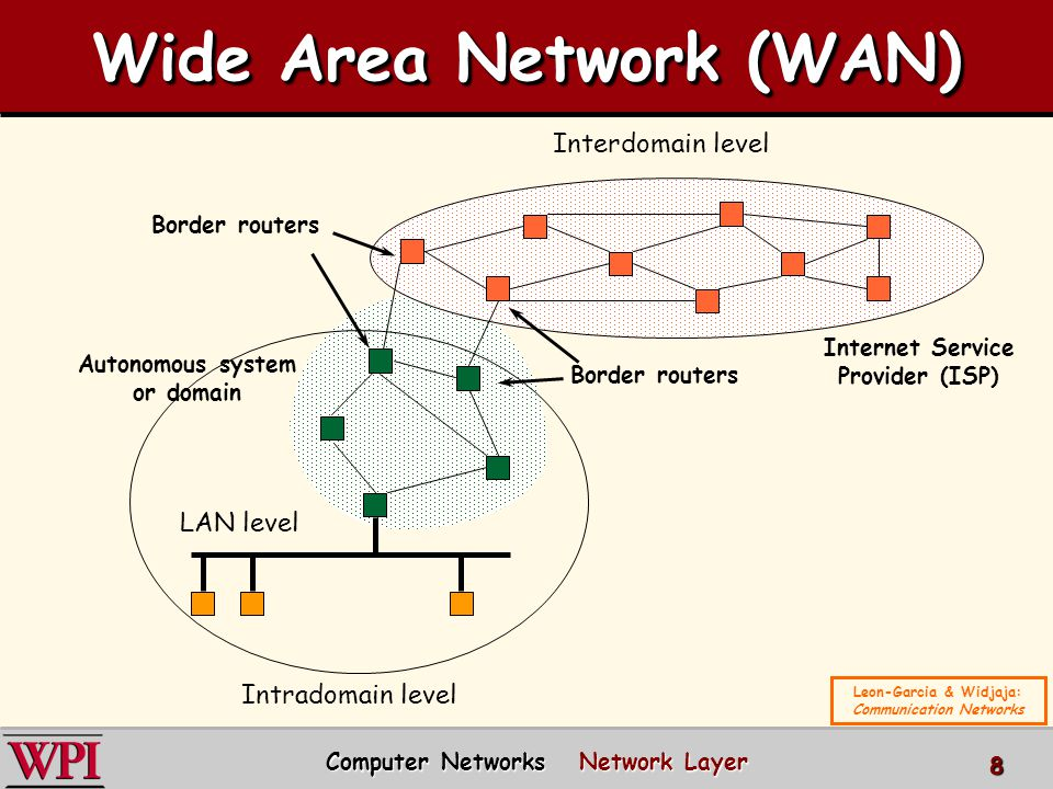 factors for wide area computer network Lans, local area networks, and wans, wide area networks, were designed to   operation therefore consideration needs to be paid to different factors that help  to  computer accessories such as printers can be shared by.
