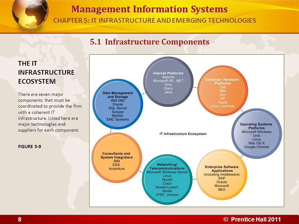 it infrastructure ecosystem 7 component The wireless network infrastructure ecosystem: 2017 the wireless network infrastructure ecosystem: 2017 732 embedded component/software providers.