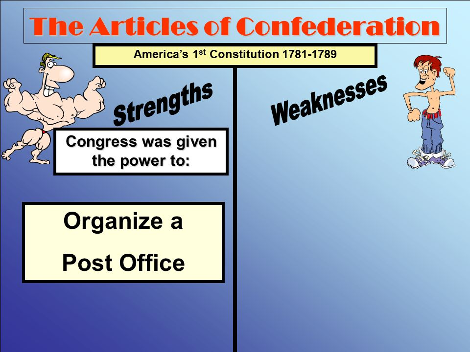 articles with confederation our lawmakers was lacking your ability to