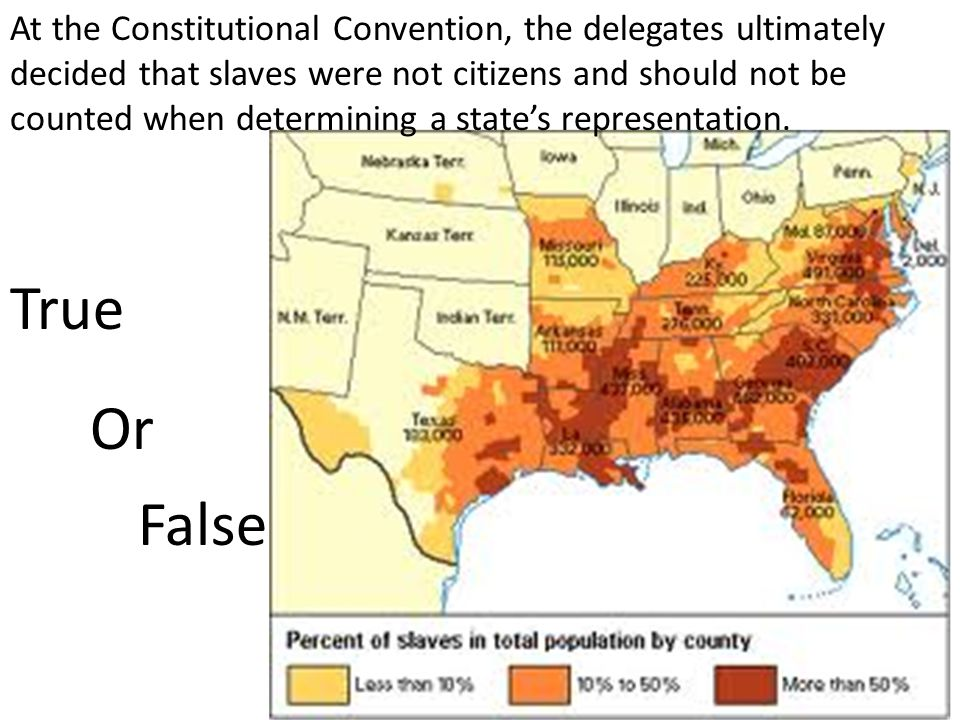 At the Constitutional Convention, the delegates ultimately decided that slaves were not citizens and should not be counted when determining a state's representation.