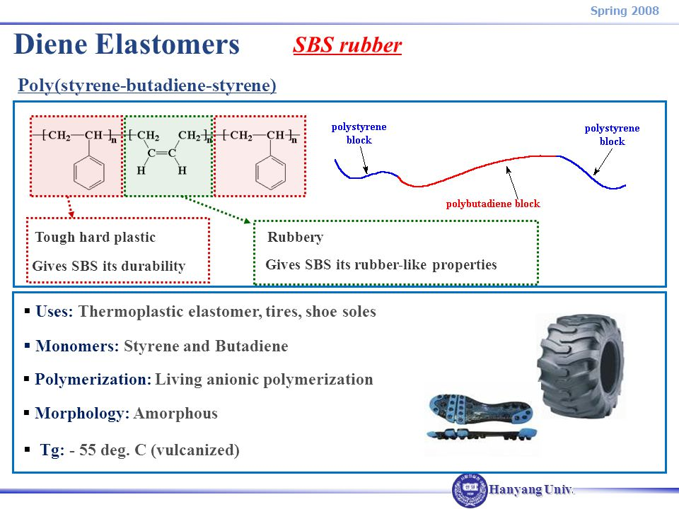 Thermoplastic Elastomers Like Life Related Keywords & Suggestions