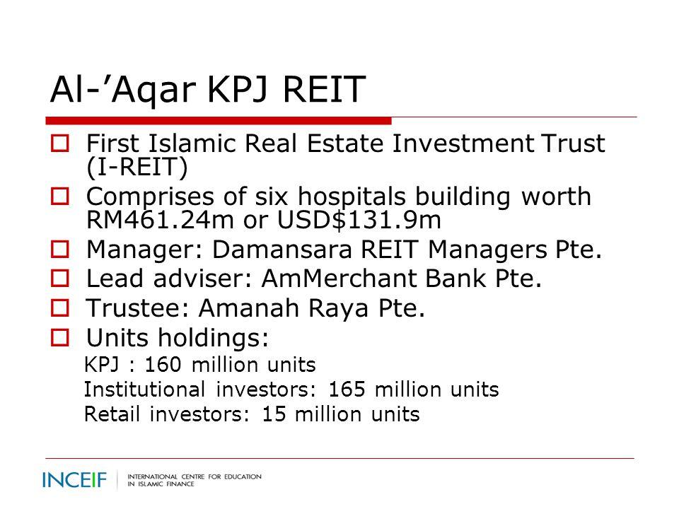 Real Estate Reit : Ib islamic reits prof dr saiful azhar rosly ppt