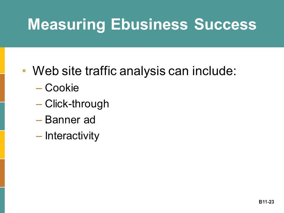 Measuring Ebusiness Success