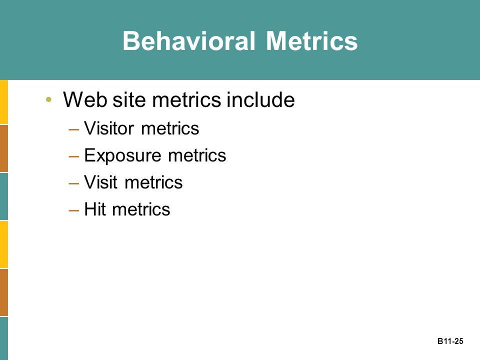Behavioral Metrics Web site metrics include Visitor metrics