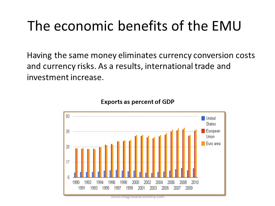 The economic benefits of the EMU