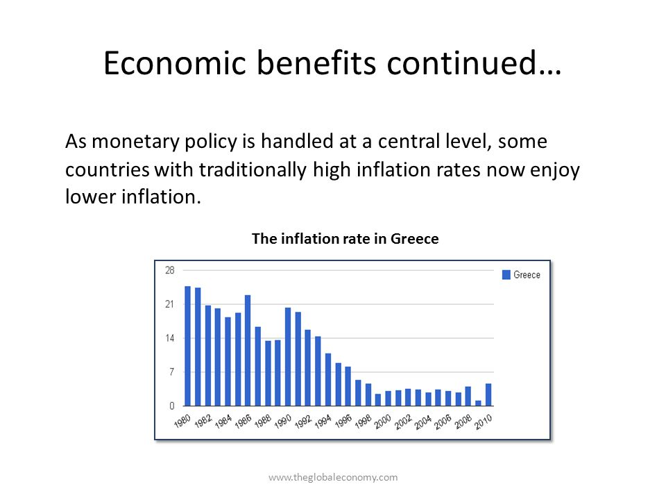 Economic benefits continued…