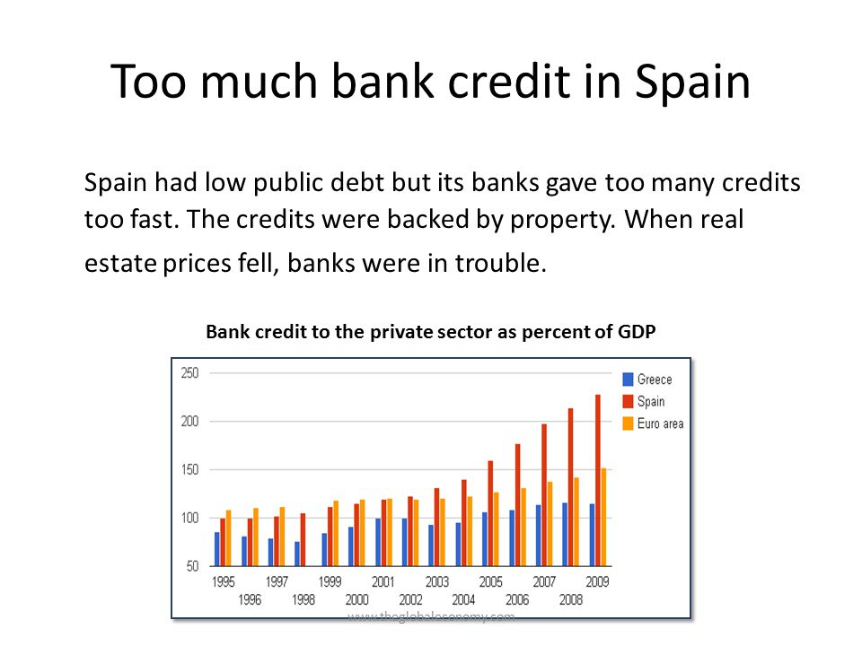 Too much bank credit in Spain