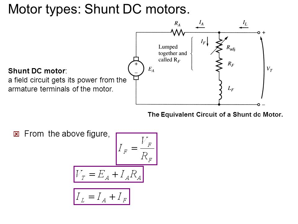 introduction to dc machine ppt 61 motor types shunt