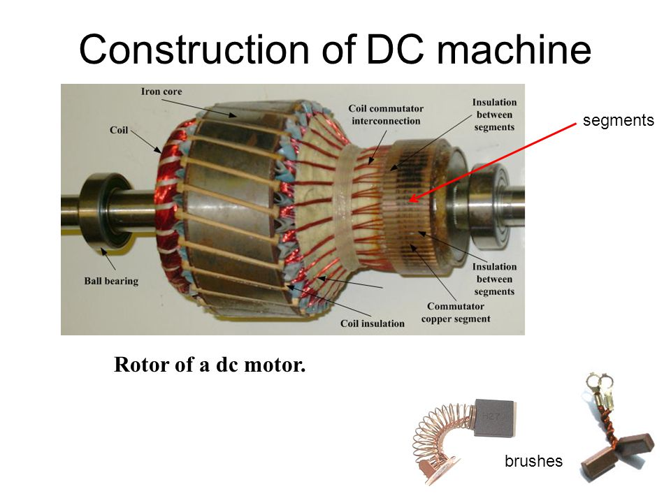 Dc  mutator Diagram besides 390748049560 further Relay Guide likewise 4 moreover Electric Motors. on brushed dc electric motor cutaway