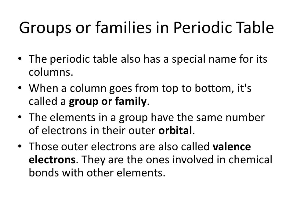 Periodic table names of families in periodic table and their periodic table names of families in periodic table and their respective columns more and more urtaz Choice Image
