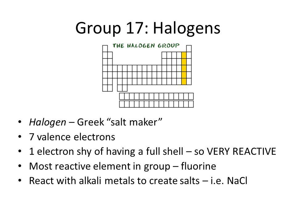 periodic table periodic table salts periodic table of elements and chemistry. Black Bedroom Furniture Sets. Home Design Ideas