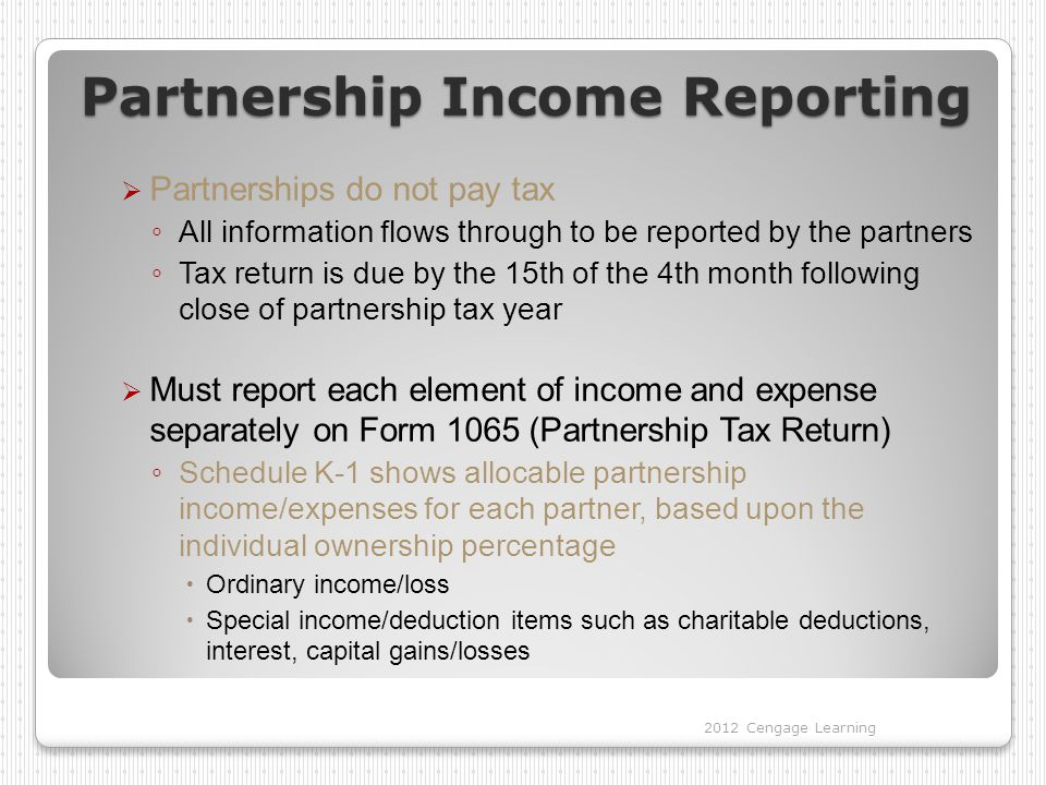 Chapter 10 Partnership Taxation Ppt Download