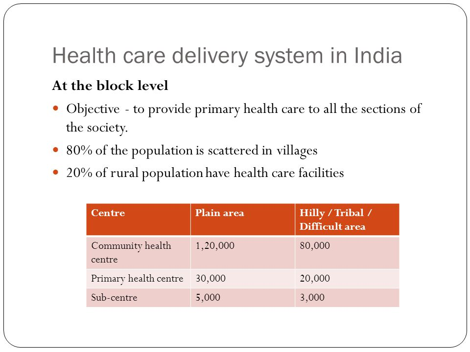 health care delivery system in the Health care delivery system in india india is a union of 28 states and 7 union territories states are largely independent in matters relating to the delivery of health care to the people each state has developed its own system of health care delivery, independent of the central government the central government's responsibility consists.