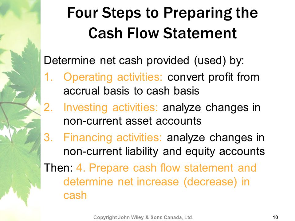 Four Steps to Preparing the Cash Flow Statement