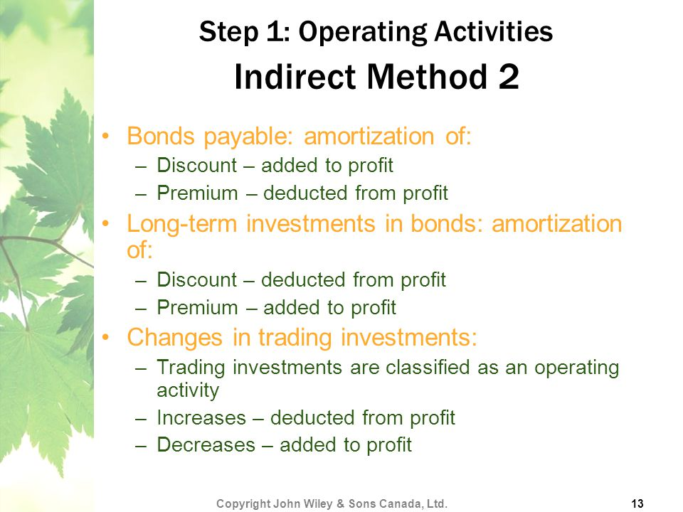 Step 1: Operating Activities Indirect Method 2