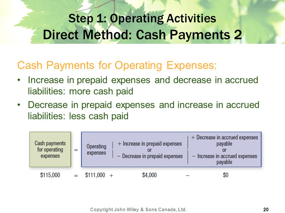 Step 1: Operating Activities Direct Method: Cash Payments 2