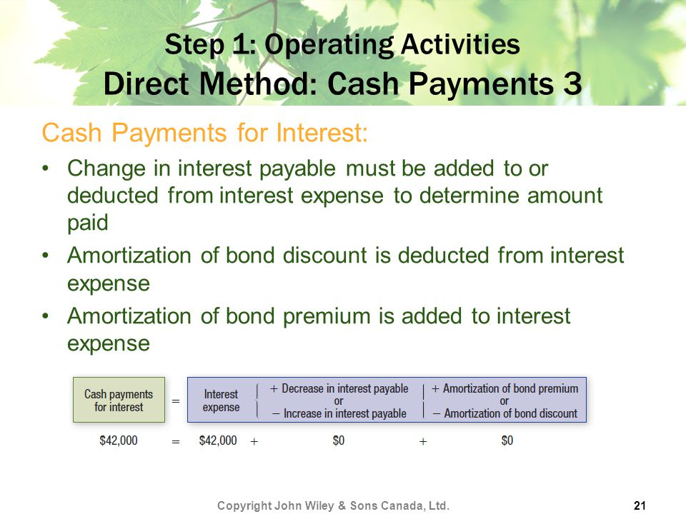 Step 1: Operating Activities Direct Method: Cash Payments 3