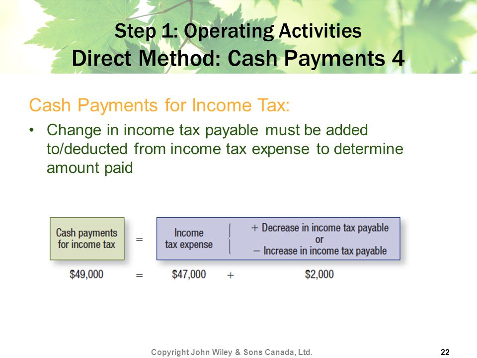 Step 1: Operating Activities Direct Method: Cash Payments 4
