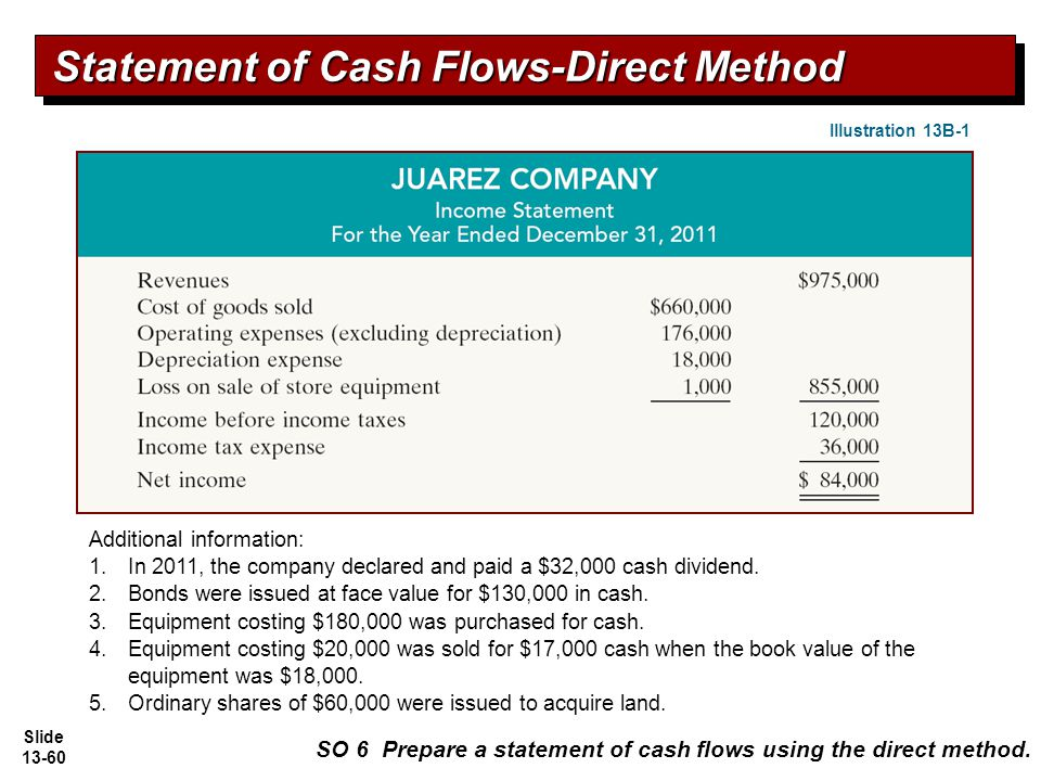statement of cash flows for 2011 using the indirect method for taguchi company Statement of cash flows is prepared using indirect method also cash-basis ratios (current caseh debt coverage ratio, cash return on sales ratio, cash debt coverage ratio) are calculated.