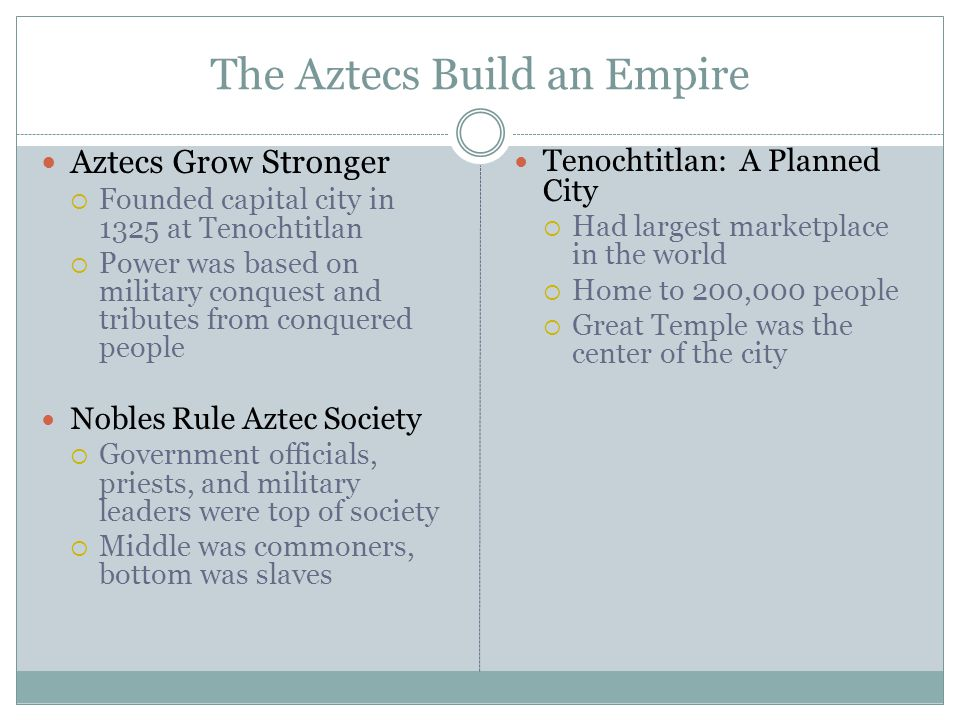 The Aztecs Build an Empire