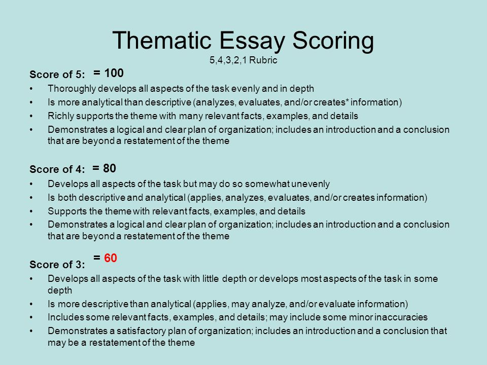 thematic essay scoring 54321 rubric - Essay Theme Examples
