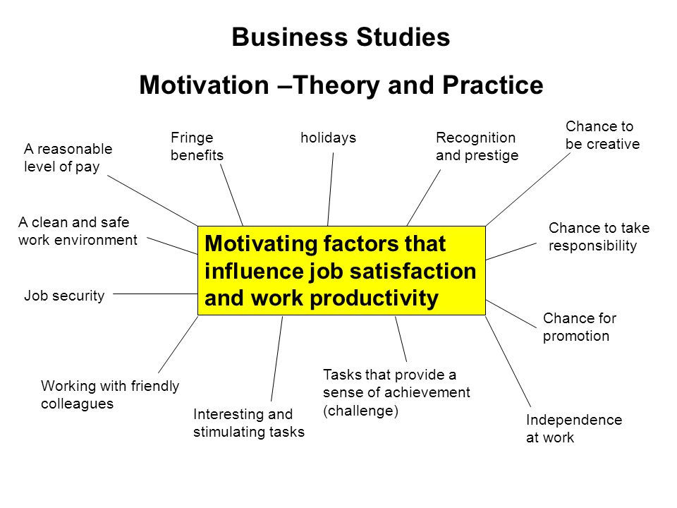 motivation theory practice Mcclelland'sachievementmotivationtheory adams'equitytheory herzberg'sjobdesignmodel vroom'sexpectancytheory.