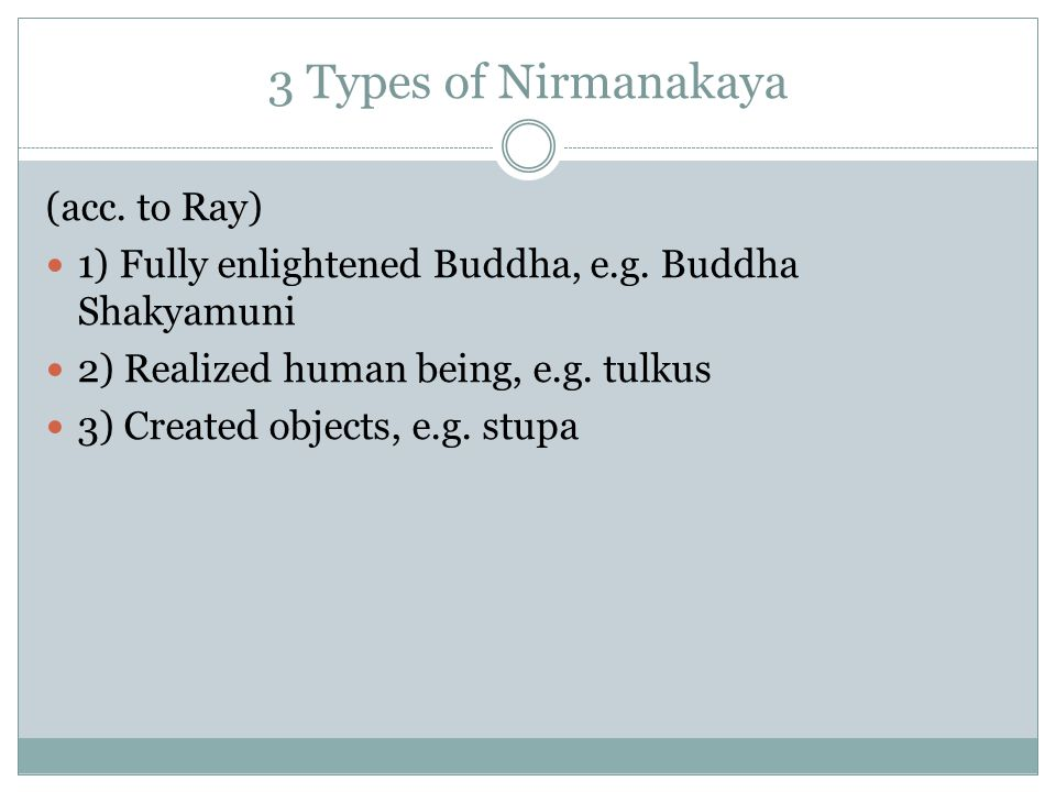 3 Types of Nirmanakaya (acc. to Ray)