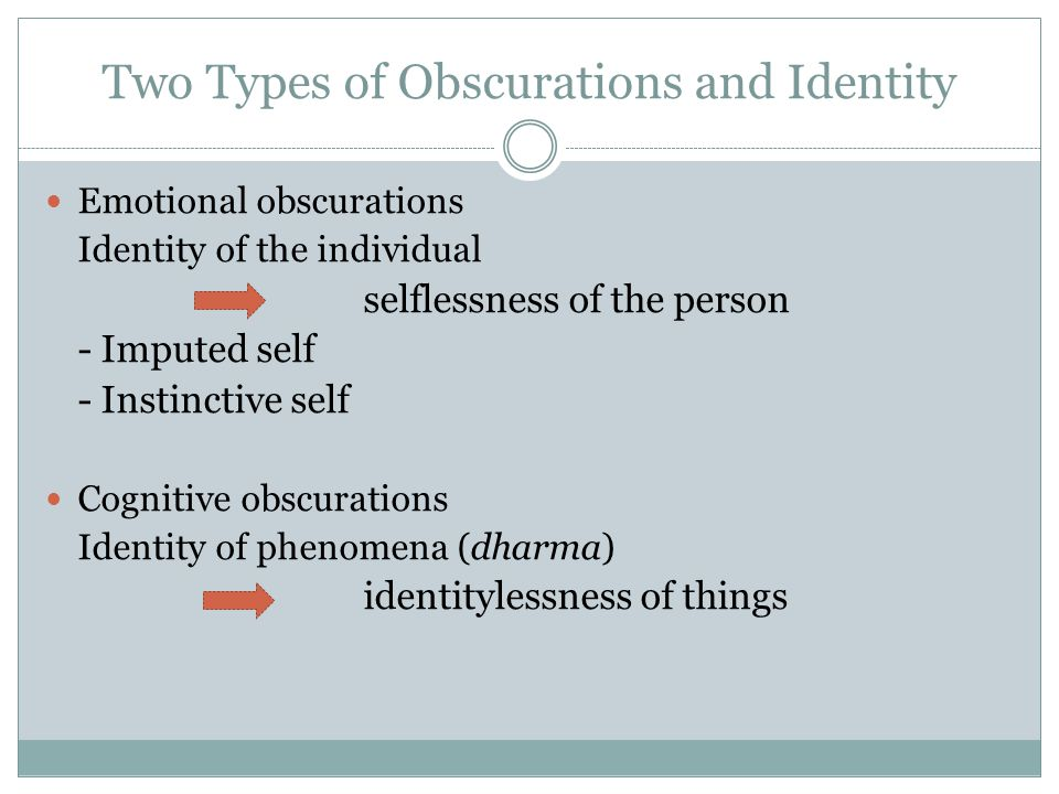 Two Types of Obscurations and Identity