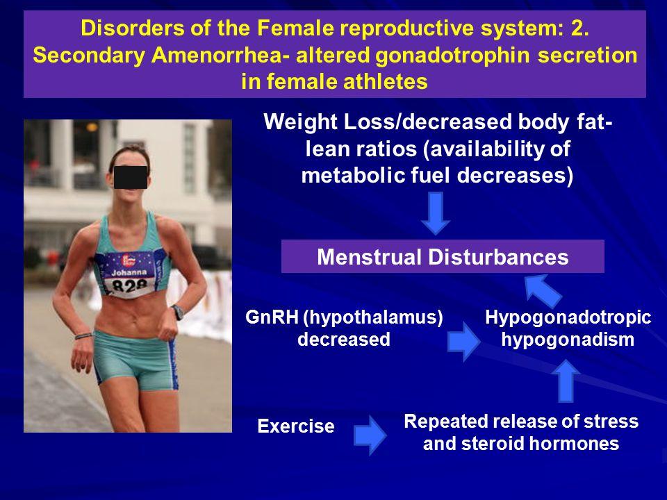 Amenorrhea In Athletes Endocrine Disorders 3:...