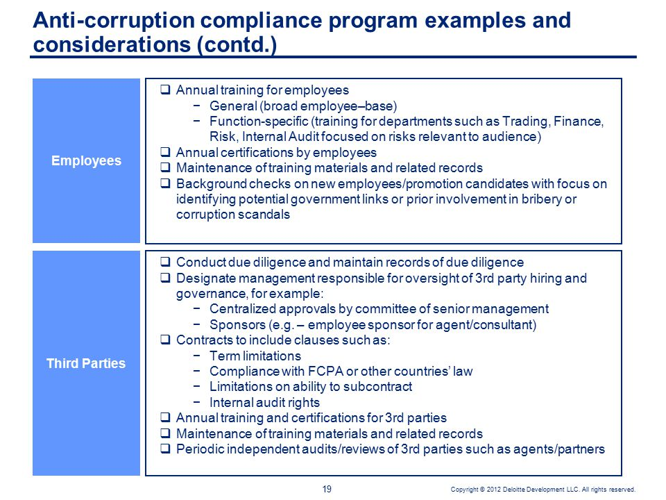 28 anti bribery and corruption policy template