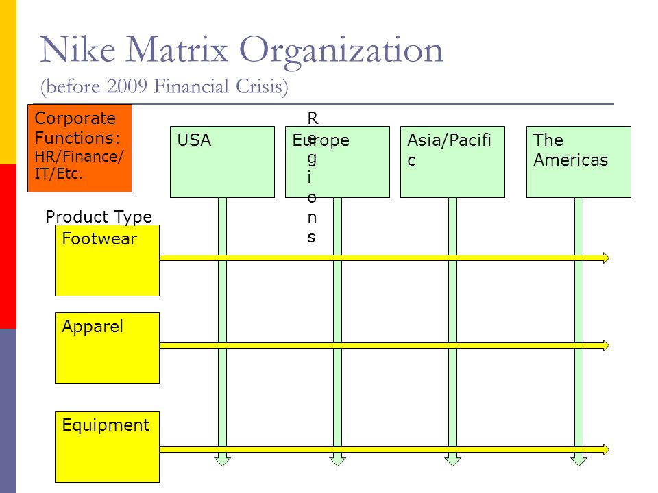 nike organizational structure Doing business with nike europe executives community impact innovating to get he is also entrusted with leadership over nike's global sales organization, marketing team and the nike direct organization as part of his role this structure also gives sprunk oversight of an office of.