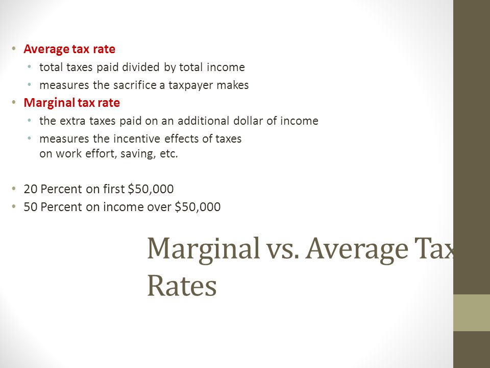 Marginal vs. Average Tax Rates